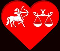 stjernetegn passer med sexleketøy for par