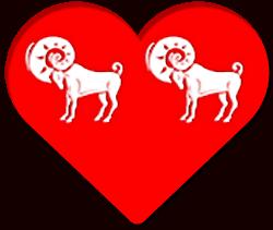 Vædderen og Kærligheden med Vædderen